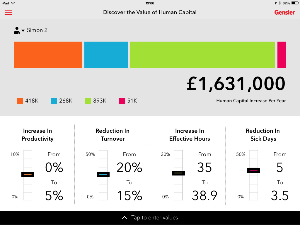 Human capital investment calculator multi manager global investment trust pimco cayman crossover bond fund